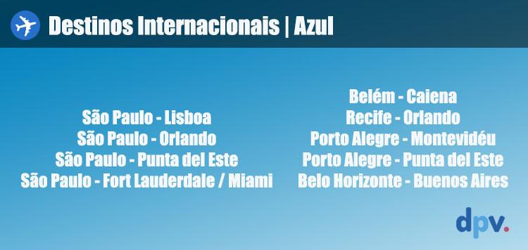 Destinos_azul Azul Linhas Aéreas: Passagens aéreas da Azul