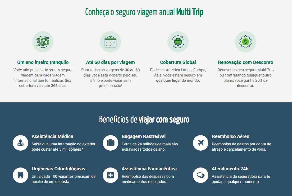 seguros_promo_multi_trip Seguro viagem anual vale a pena?