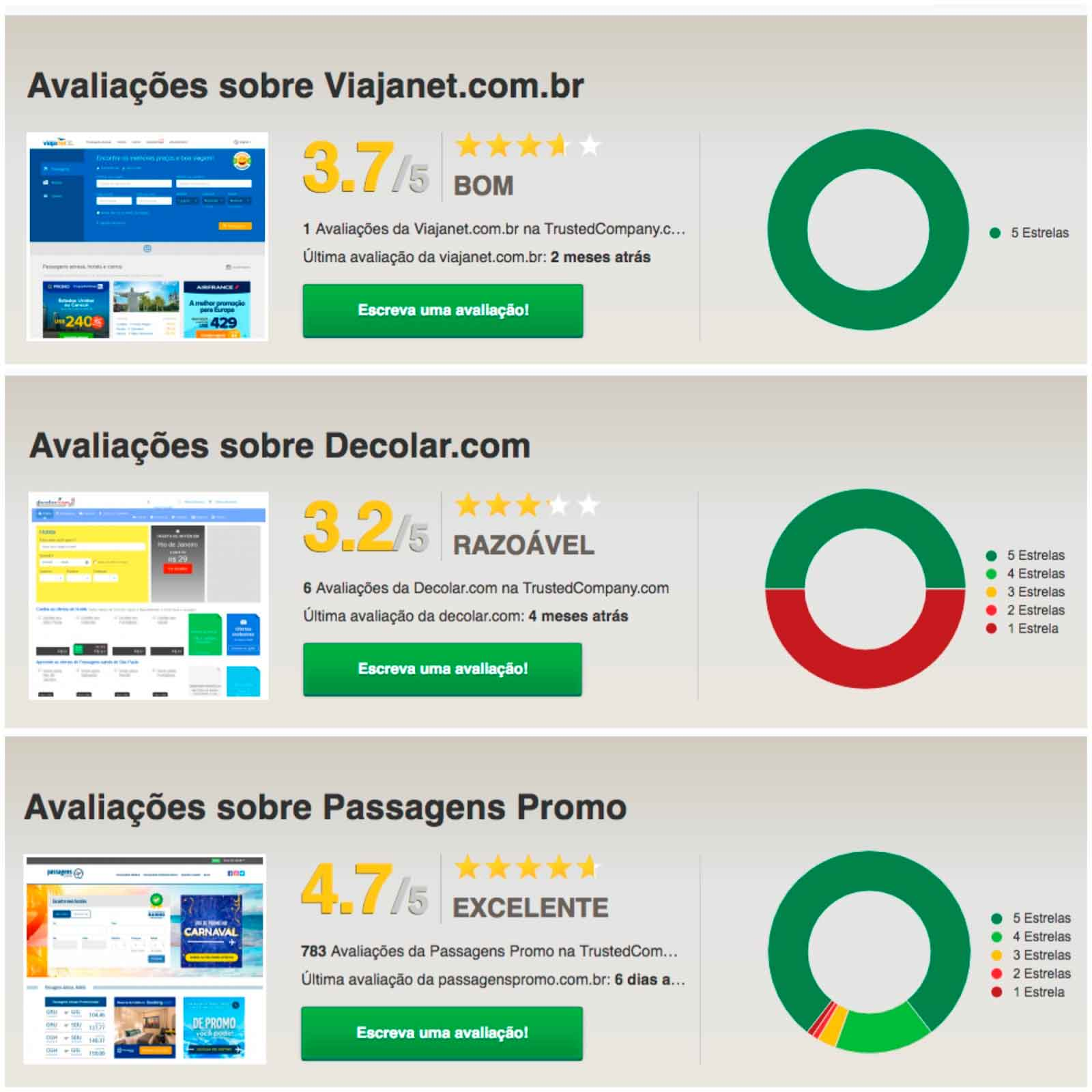 pppppdv Qual o melhor site para comprar passagem aérea online?